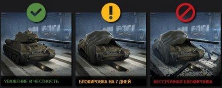 Запрещённые моды в World of Tanks