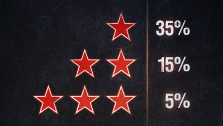 World of Tanks: отметки на стволах орудий - звезды, насечки