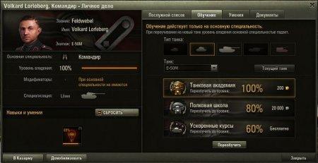 Виды танков и экипаж