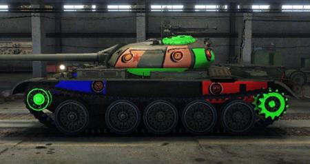World Of Tanks. Что надо знать о зонах пробития